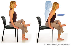 Image result for piriformis