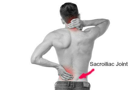 Sacroiliac Joint: Downtown Toronto Chiropractor