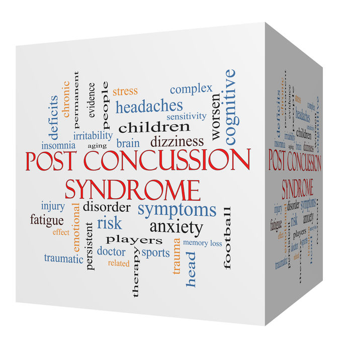 Post Concussion Syndrome | Best Toronto Chiropractor Dr Ken Nakamura